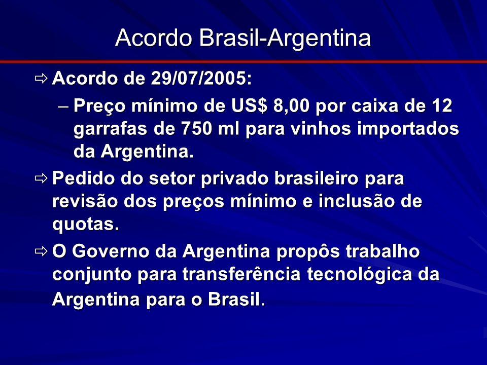 Acordo Brasil-Argentina