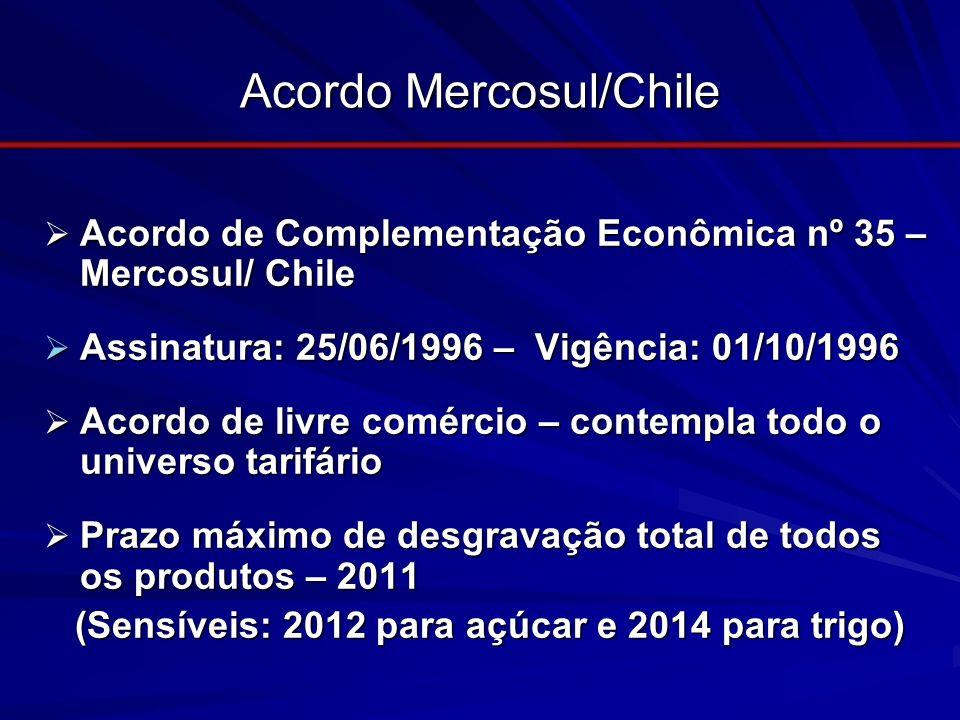 Acordo Mercosul/Chile