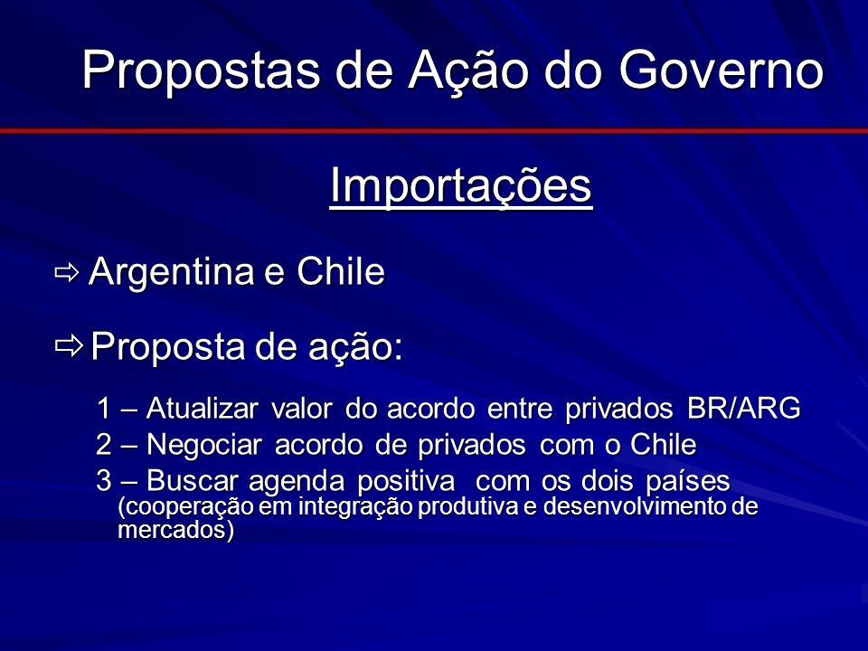 Propostas de Ação do Governo