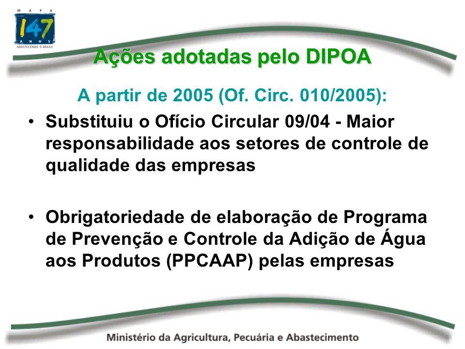 Ações adotadas pelo DIPOA