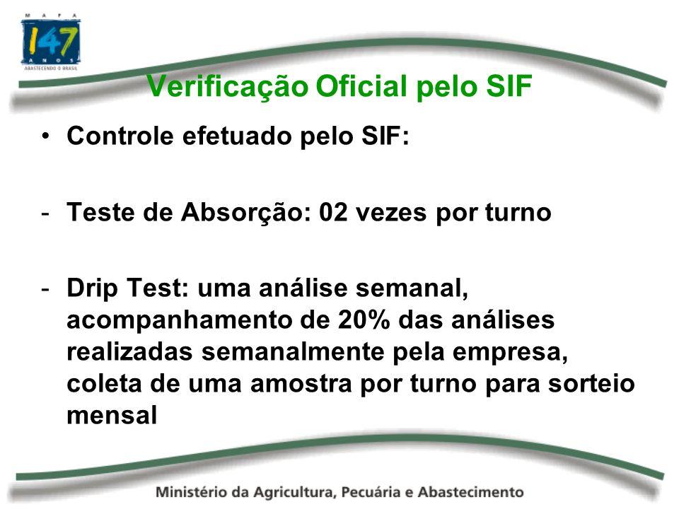 Verificação Oficial pelo SIF