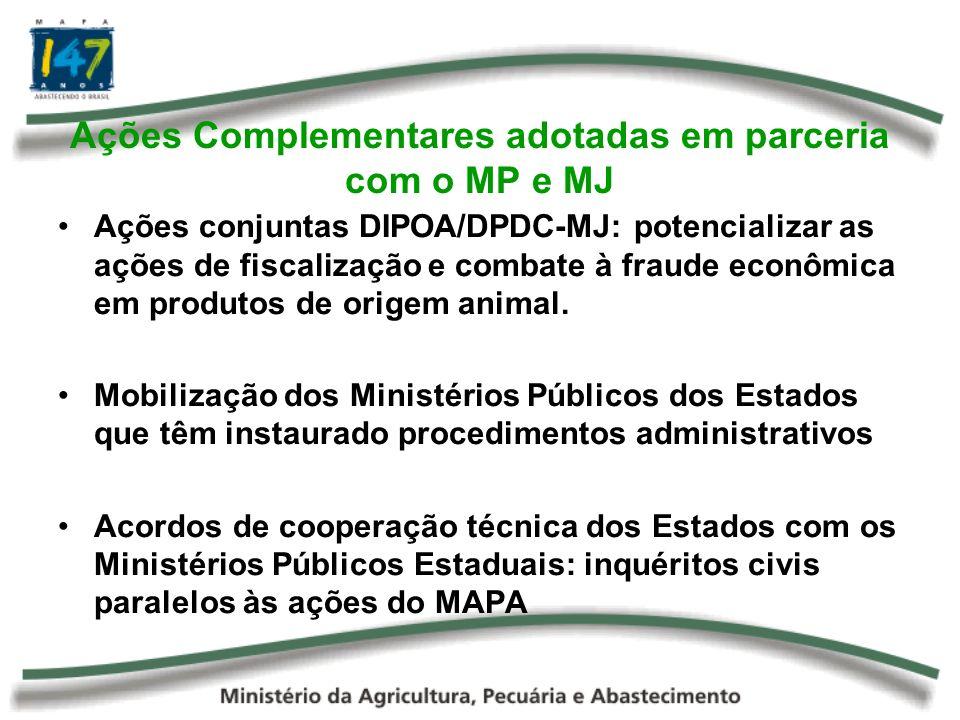 Ações Complementares adotadas em parceria com o MP e MJ