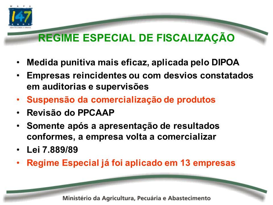 REGIME ESPECIAL DE FISCALIZAÇÃO