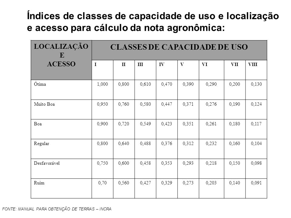 CLASSES DE CAPACIDADE DE USO