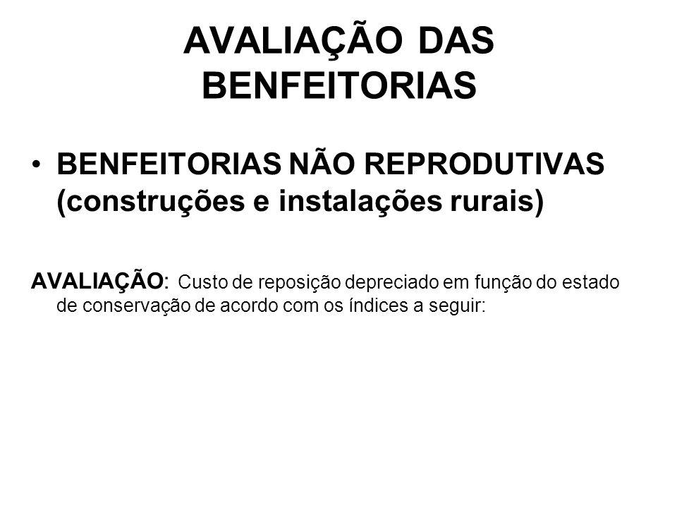 AVALIAÇÃO DAS BENFEITORIAS