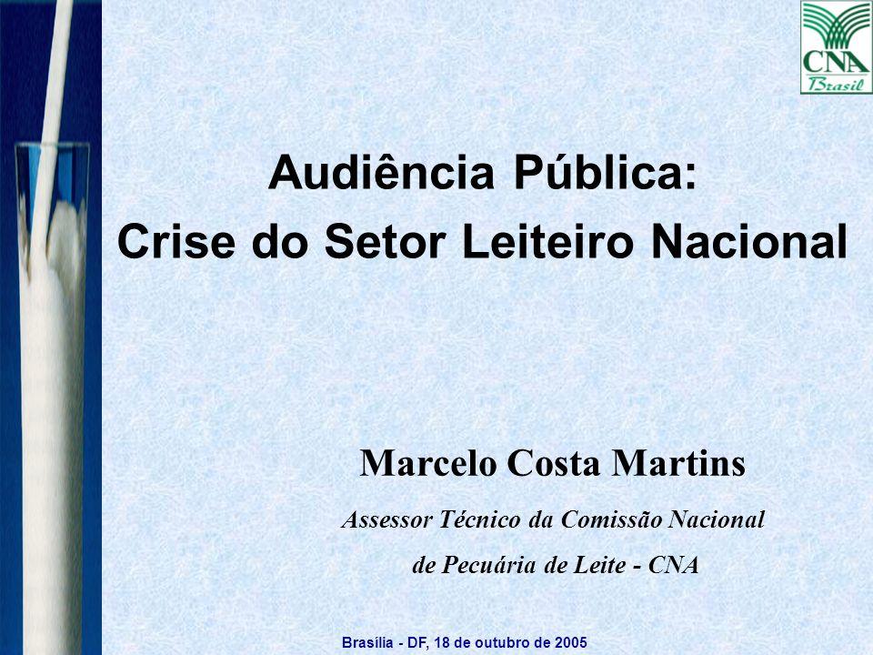 Audiência Pública: Crise do Setor Leiteiro Nacional