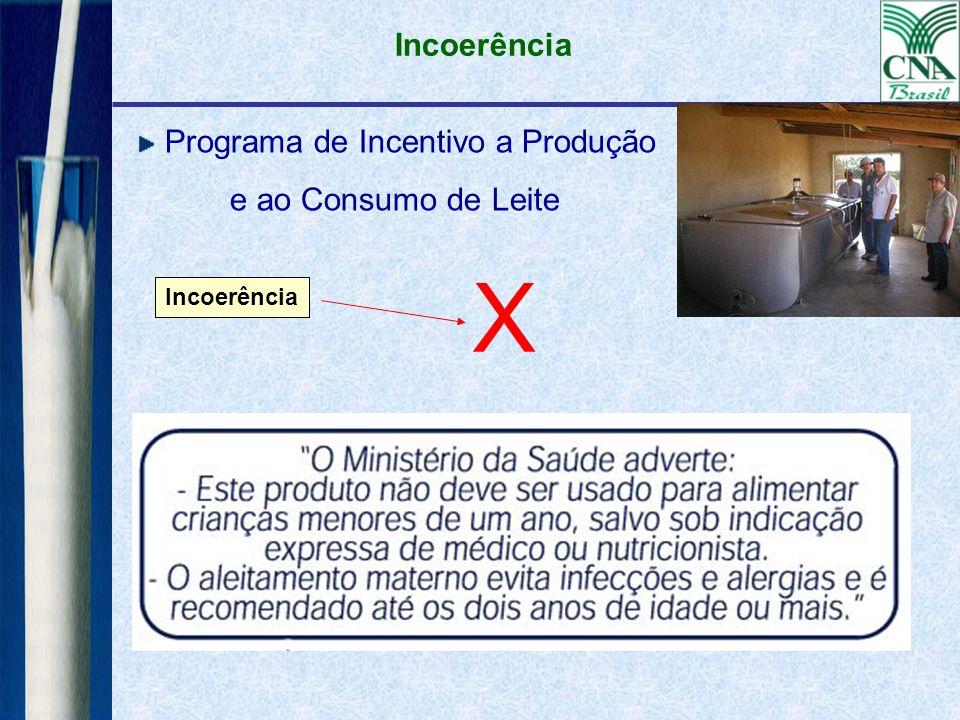 Programa de Incentivo a Produção
