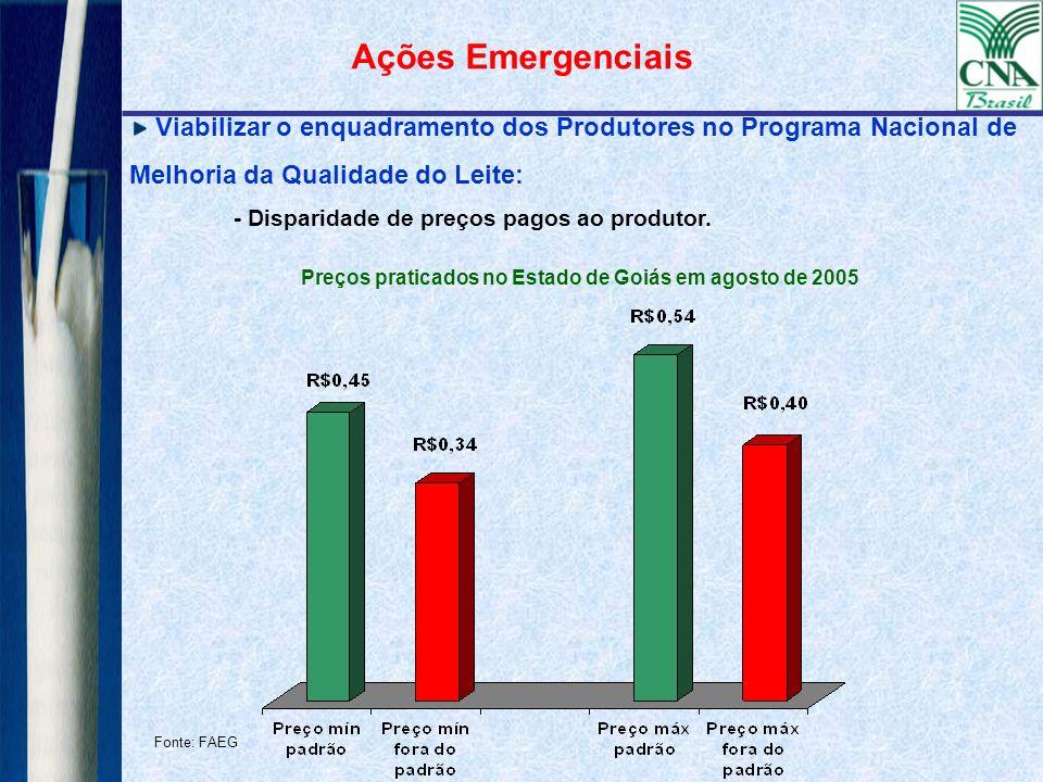 Preços praticados no Estado de Goiás em agosto de 2005