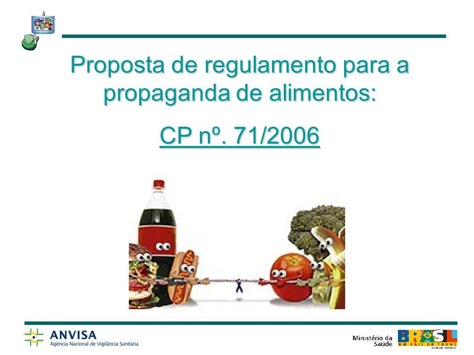 Proposta de regulamento para a propaganda de alimentos: