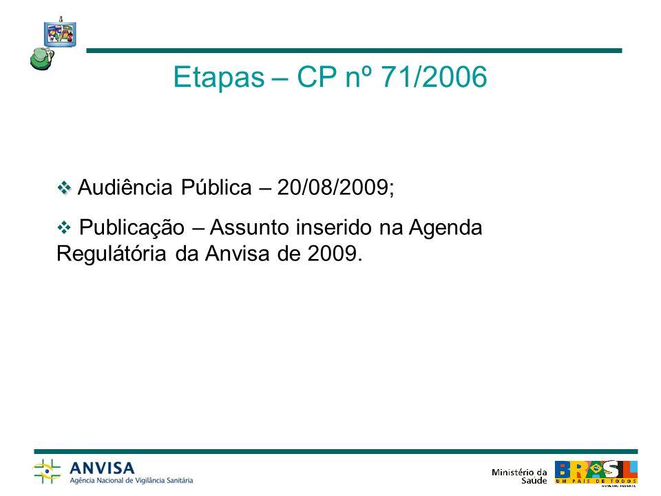 Etapas – CP nº 71/2006 Audiência Pública – 20/08/2009;