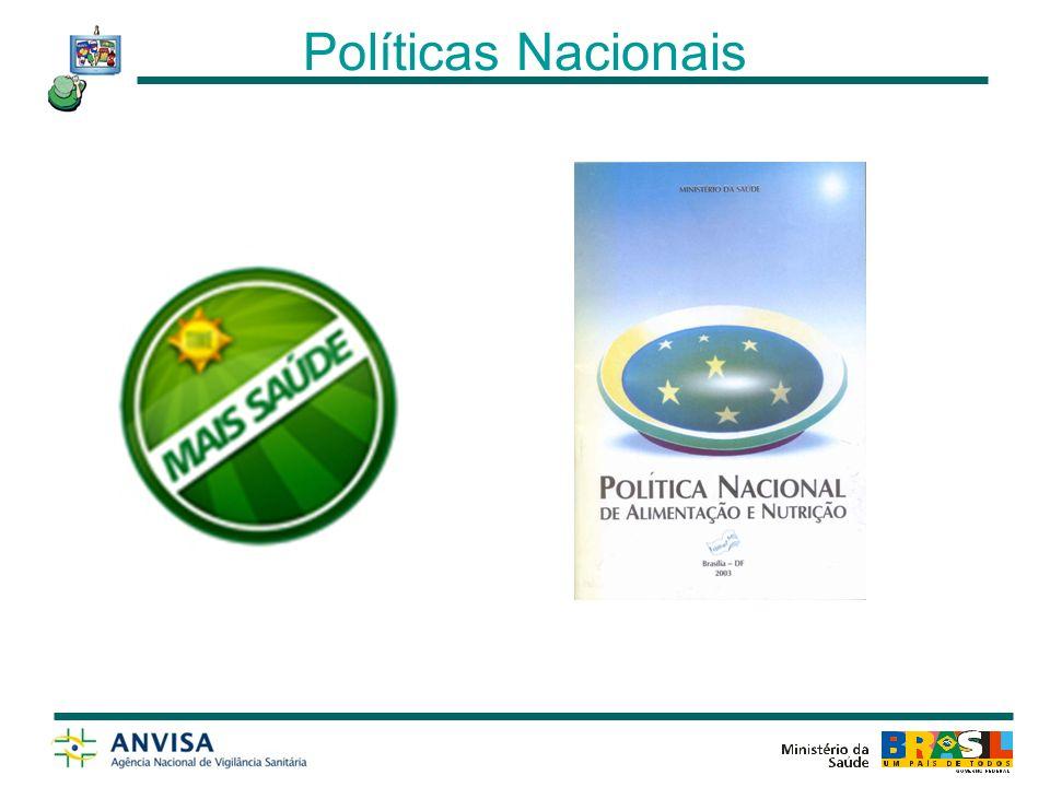 Políticas Nacionais