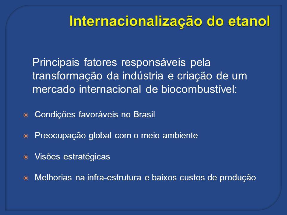 Internacionalização do etanol