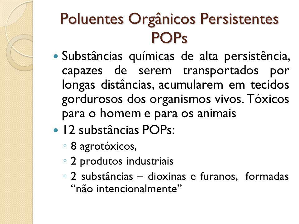 Poluentes Orgânicos Persistentes POPs