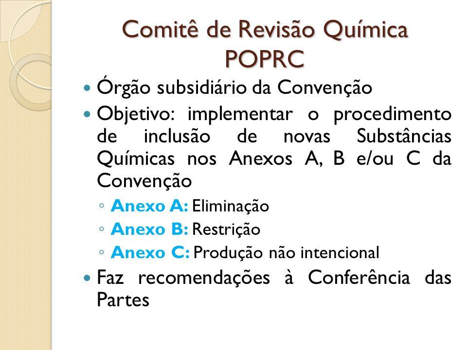 Comitê de Revisão Química POPRC