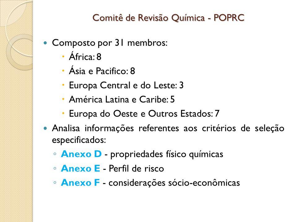 Comitê de Revisão Química - POPRC