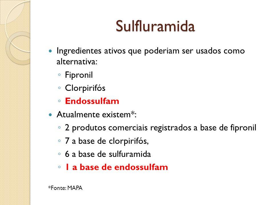 Sulfluramida Ingredientes ativos que poderiam ser usados como alternativa: Fipronil. Clorpirifós.