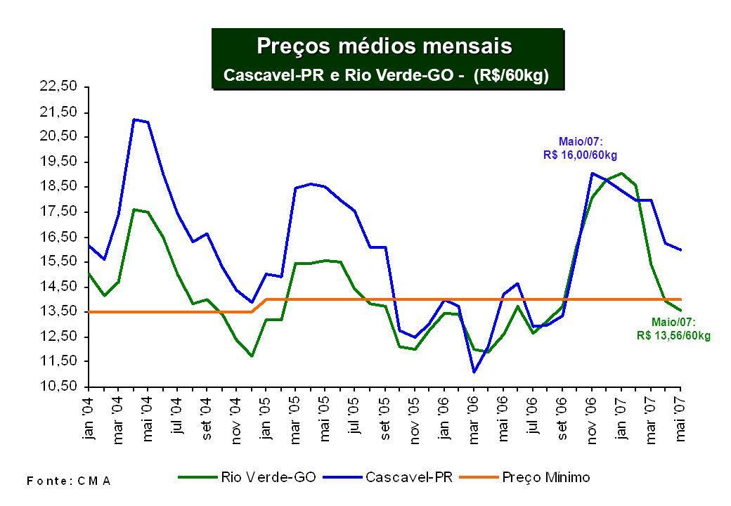 Cascavel-PR e Rio Verde-GO - (R$/60kg)