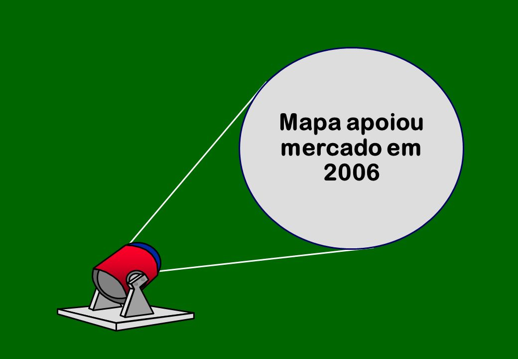 Mapa apoiou mercado em 2006