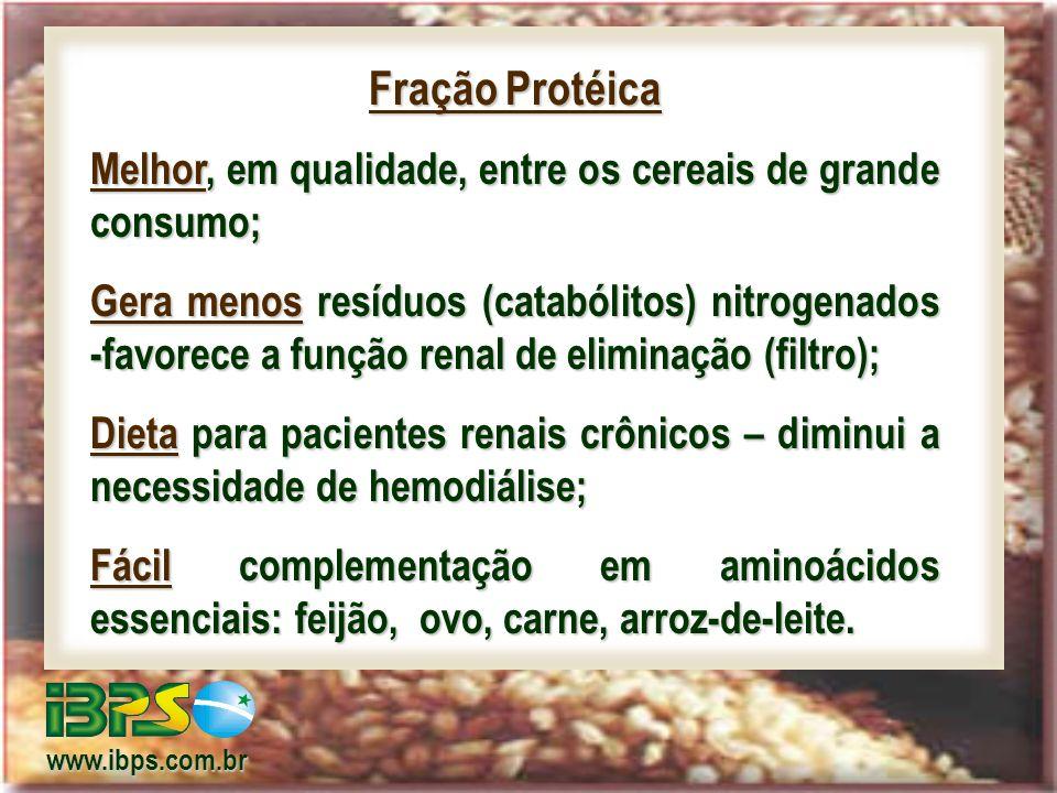 Fração Protéica Melhor, em qualidade, entre os cereais de grande consumo;