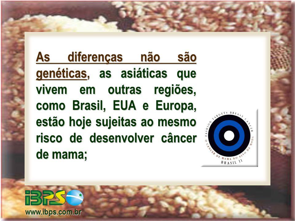 As diferenças não são genéticas, as asiáticas que vivem em outras regiões, como Brasil, EUA e Europa, estão hoje sujeitas ao mesmo risco de desenvolver câncer de mama;