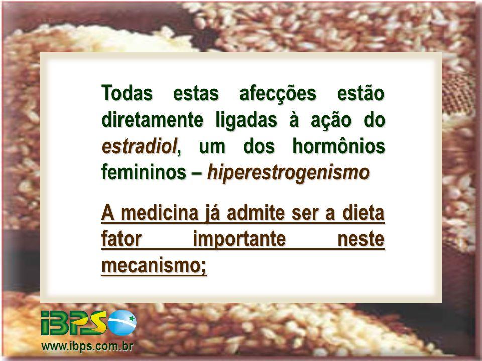 A medicina já admite ser a dieta fator importante neste mecanismo;