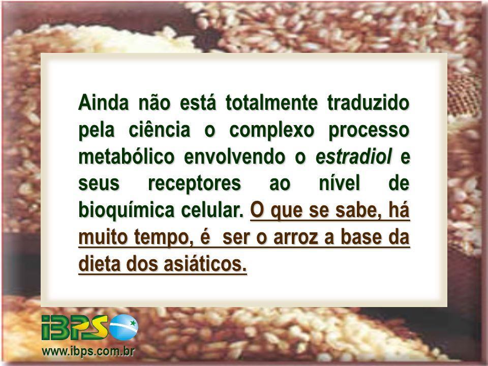 Ainda não está totalmente traduzido pela ciência o complexo processo metabólico envolvendo o estradiol e seus receptores ao nível de bioquímica celular. O que se sabe, há muito tempo, é ser o arroz a base da dieta dos asiáticos.