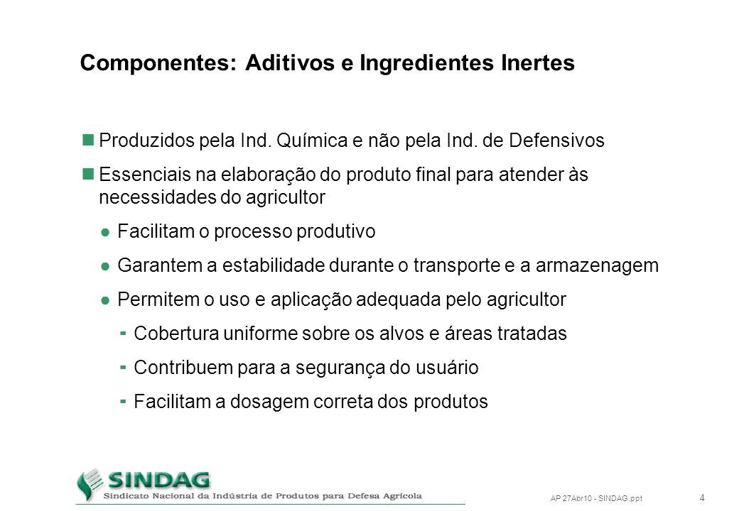 Componentes: Aditivos e Ingredientes Inertes
