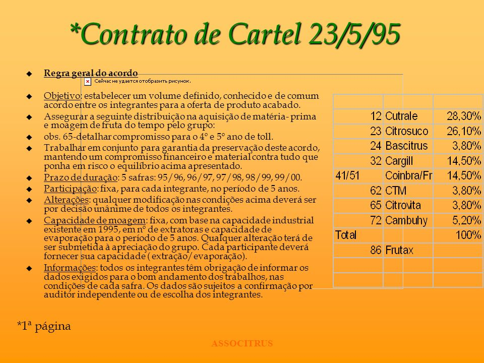 *Contrato de Cartel 23/5/95 *1ª página Regra geral do acordo