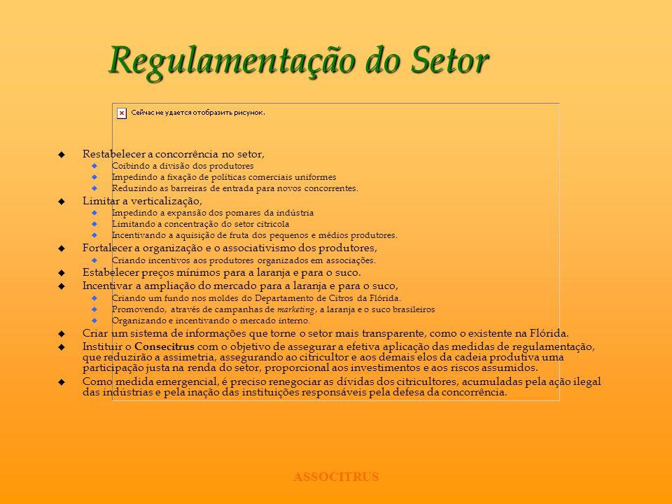 Regulamentação do Setor