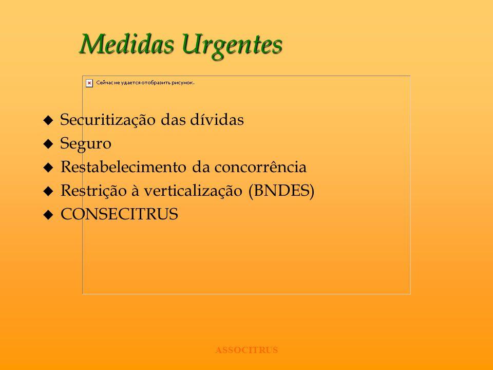 Medidas Urgentes Securitização das dívidas Seguro