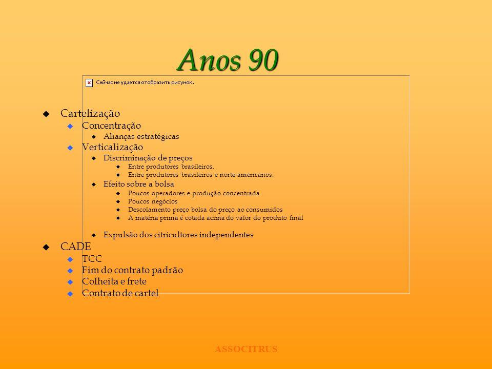 Anos 90 Cartelização CADE Concentração Verticalização TCC