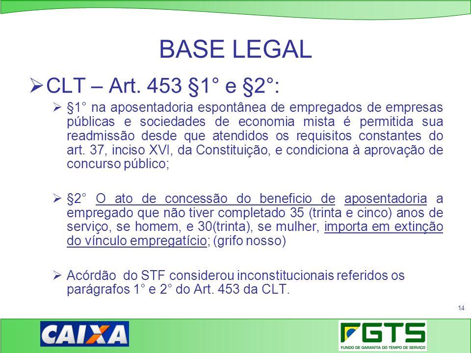 BASE LEGAL CLT – Art. 453 §1° e §2°: