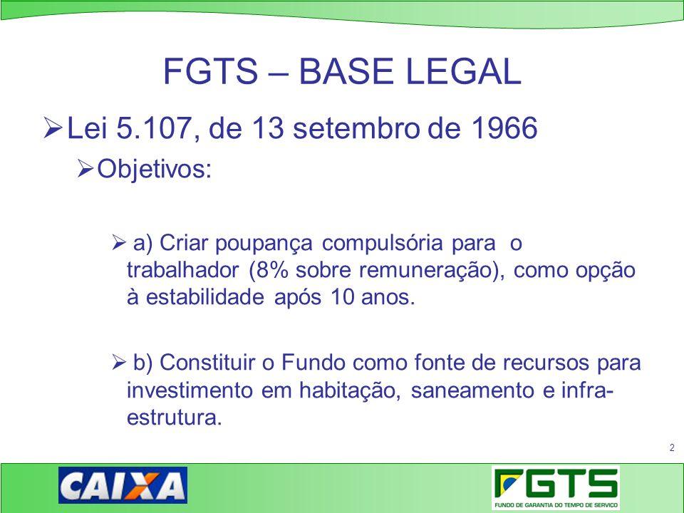 FGTS – BASE LEGAL Lei 5.107, de 13 setembro de 1966 Objetivos: