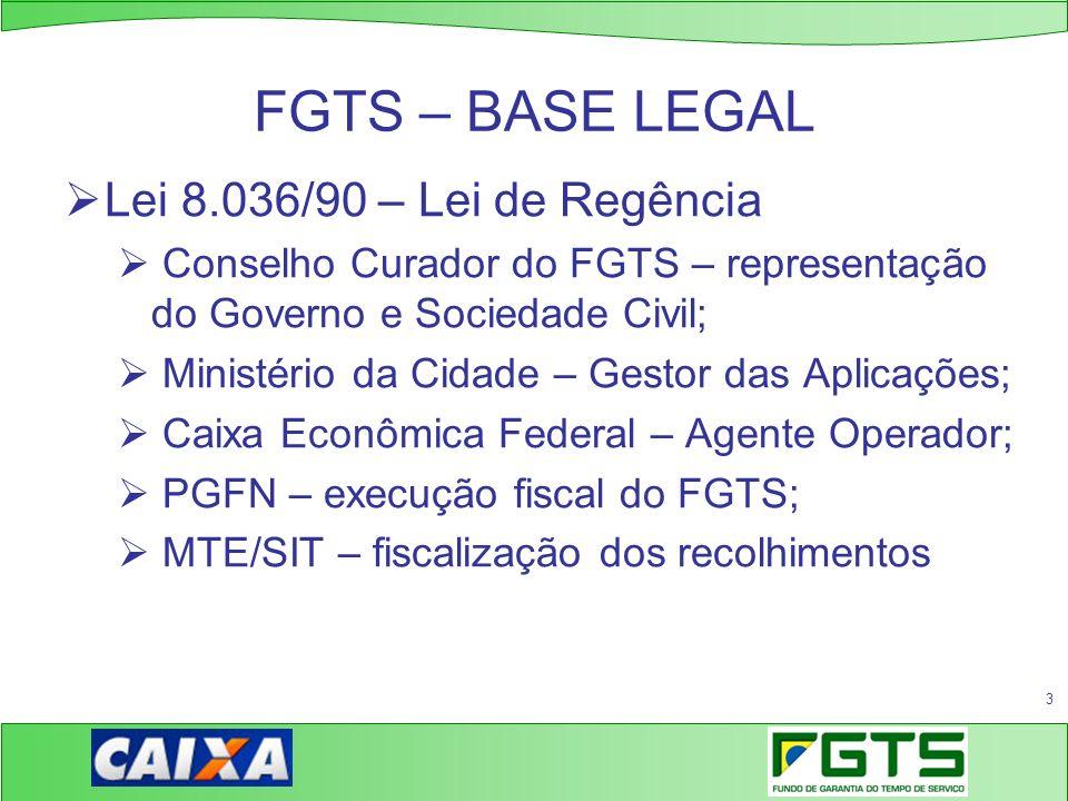 FGTS – BASE LEGAL Lei 8.036/90 – Lei de Regência