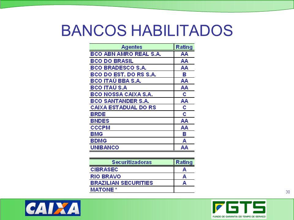 BANCOS HABILITADOS