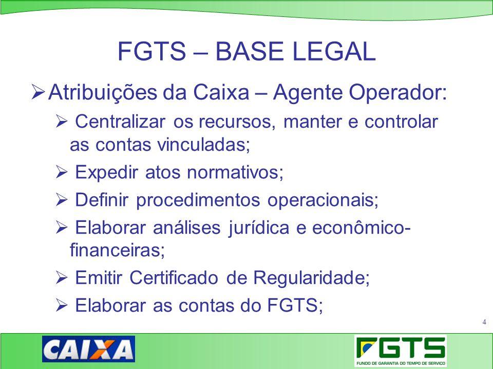 FGTS – BASE LEGAL Atribuições da Caixa – Agente Operador: