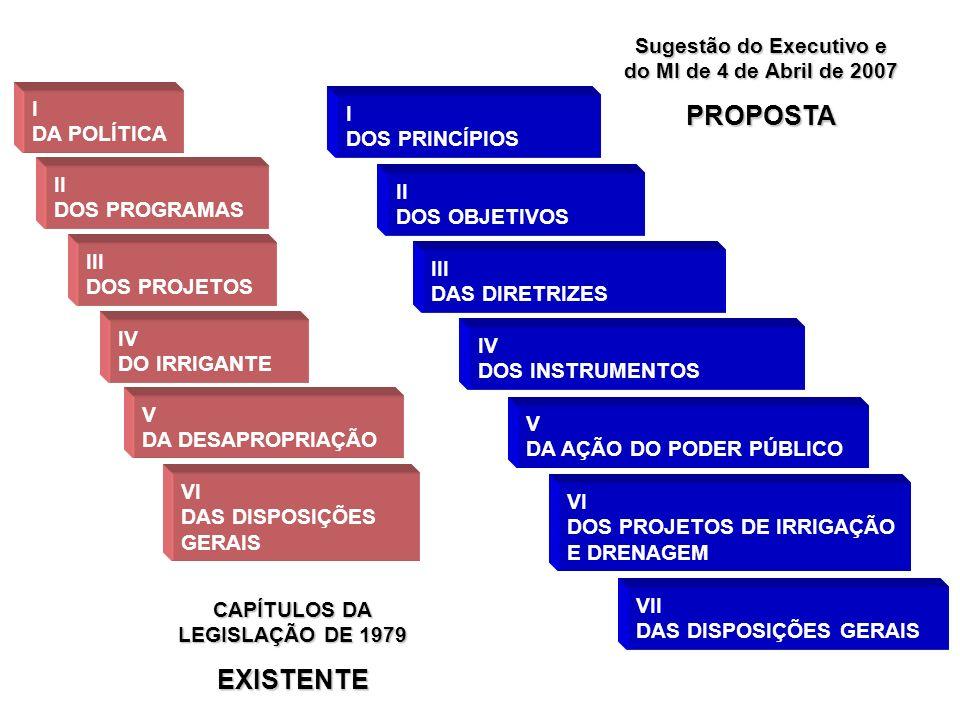PROPOSTA EXISTENTE Sugestão do Executivo e do MI de 4 de Abril de 2007