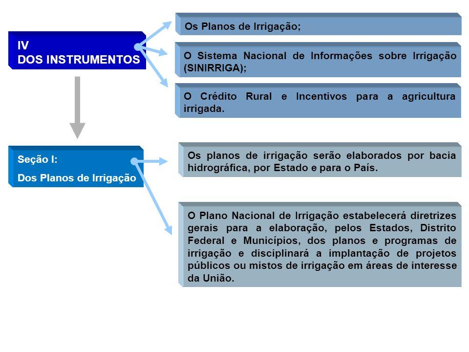 IV DOS INSTRUMENTOS Os Planos de Irrigação;