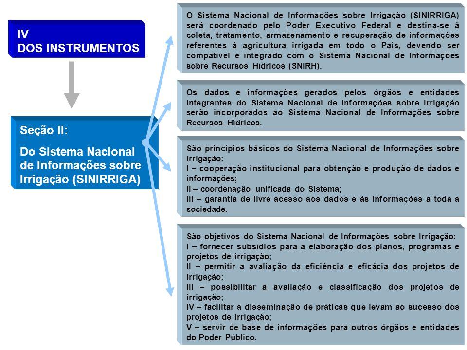 Do Sistema Nacional de Informações sobre Irrigação (SINIRRIGA)