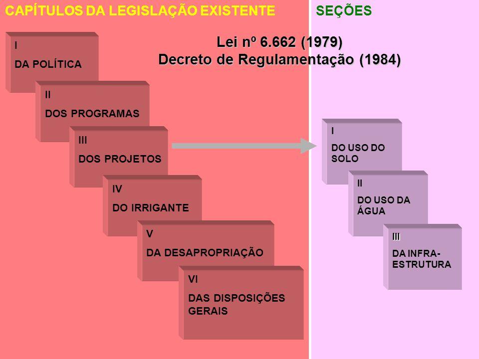 Lei nº 6.662 (1979) Decreto de Regulamentação (1984)