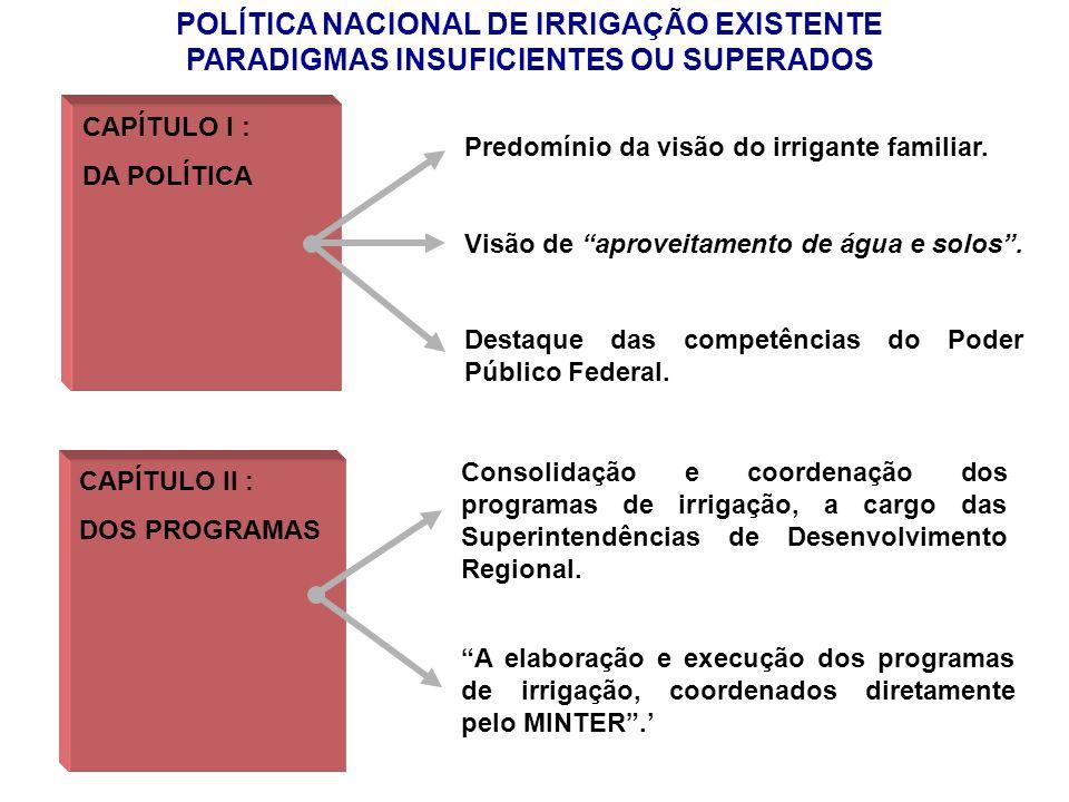 POLÍTICA NACIONAL DE IRRIGAÇÃO EXISTENTE PARADIGMAS INSUFICIENTES OU SUPERADOS