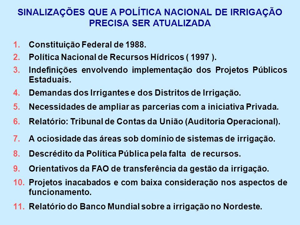 SINALIZAÇÕES QUE A POLÍTICA NACIONAL DE IRRIGAÇÃO PRECISA SER ATUALIZADA