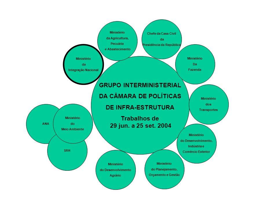 Presidência da República GRUPO INTERMINISTERIAL