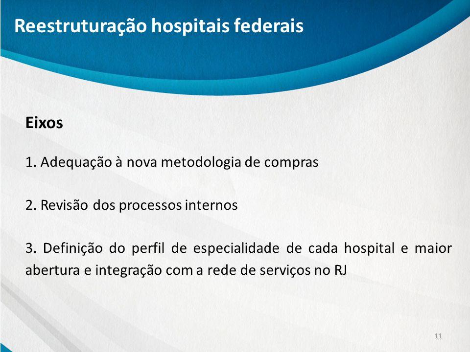Reestruturação hospitais federais