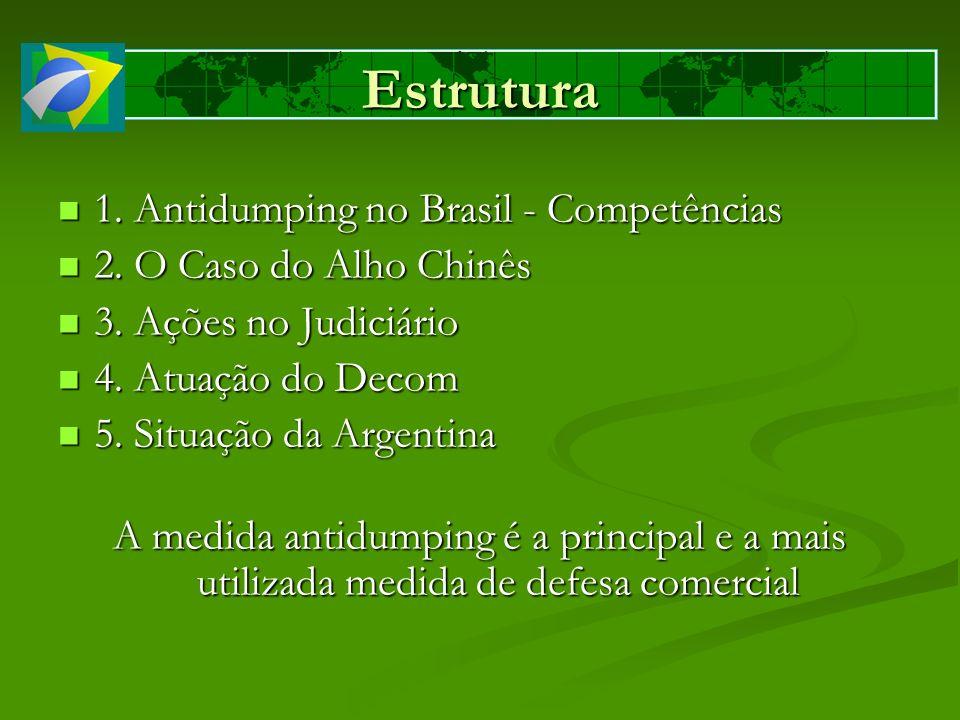 Estrutura 1. Antidumping no Brasil - Competências