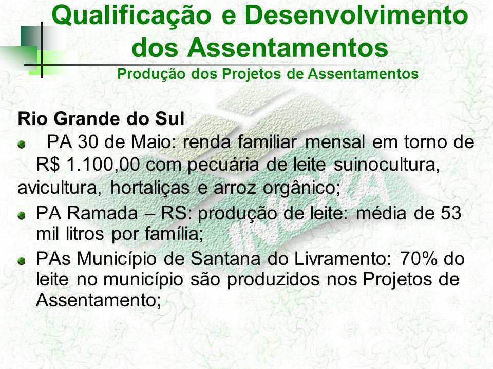 Qualificação e Desenvolvimento dos Assentamentos