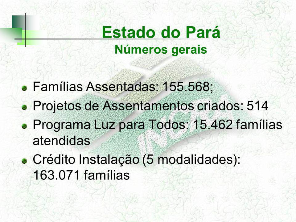 Estado do Pará Famílias Assentadas: 155.568;