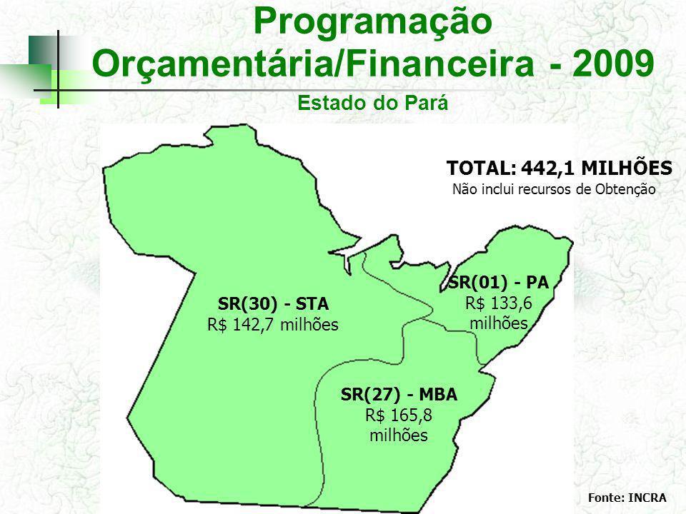 Programação Orçamentária/Financeira - 2009