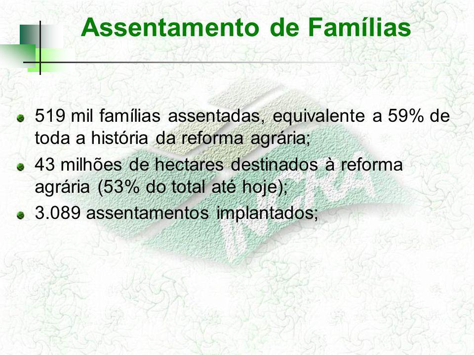 Assentamento de Famílias