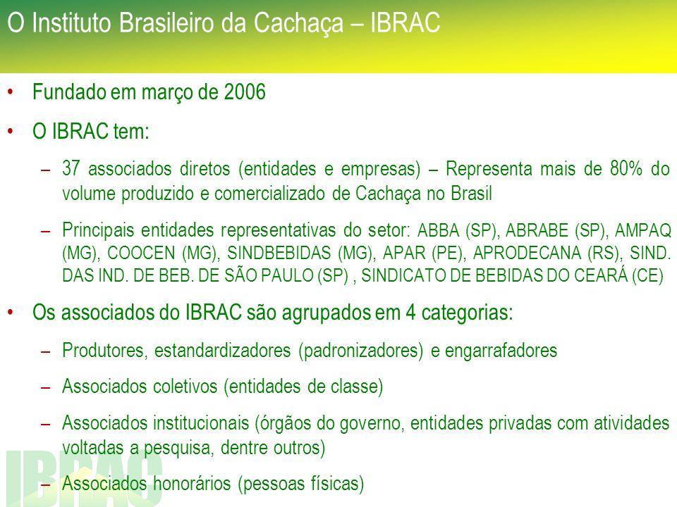 O Instituto Brasileiro da Cachaça – IBRAC